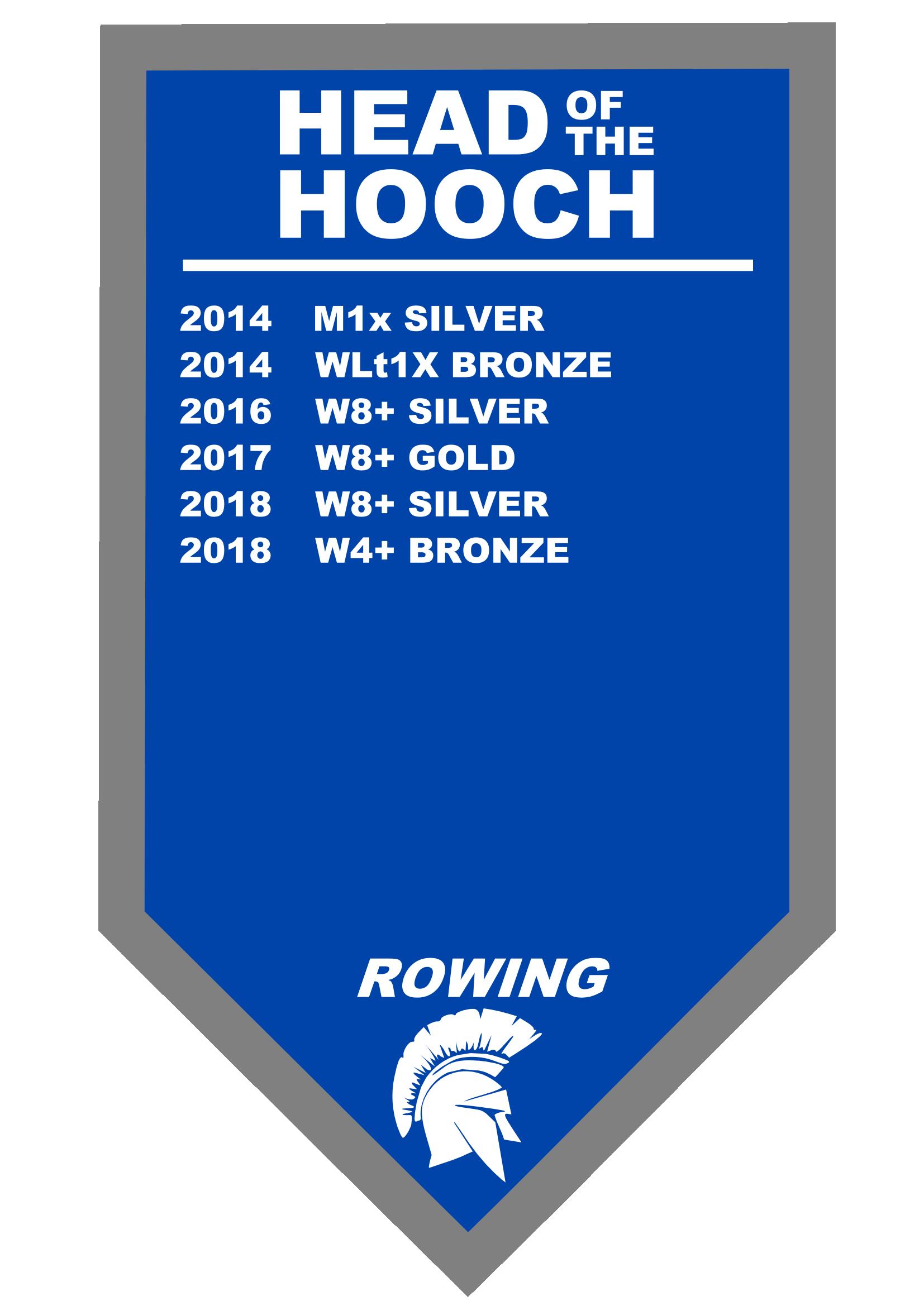 Hooch Banner